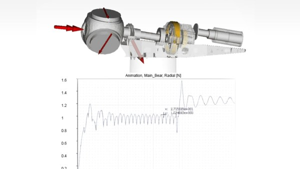 SIMPLA – system simulation with rolling bearing expertise